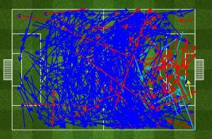bayern passing map